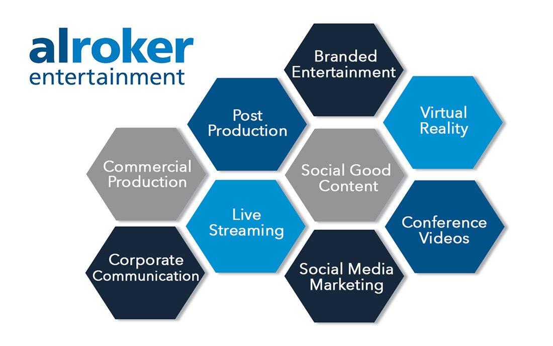 Al Roker Entertainment